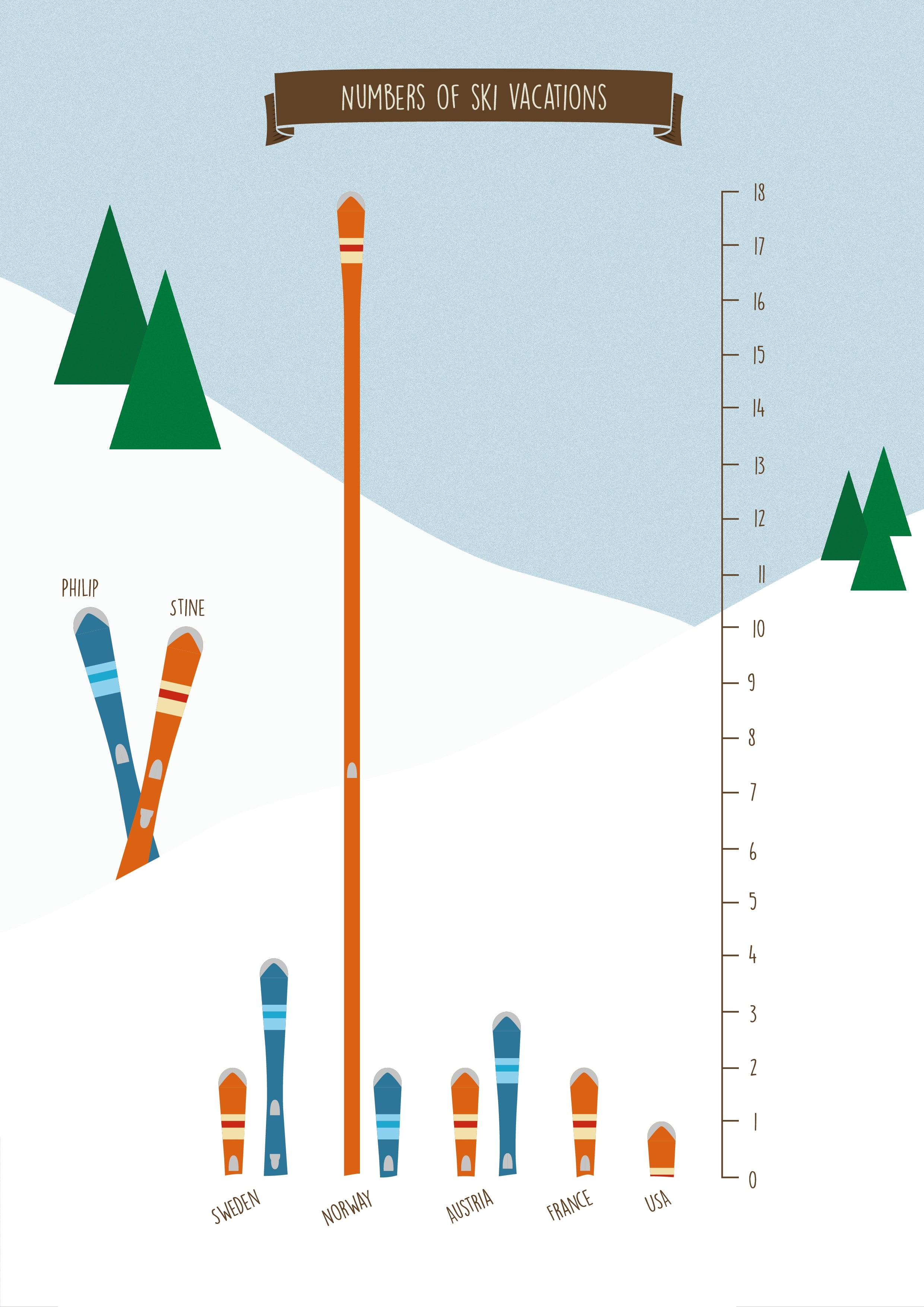 philipjohansen_infographics_ski